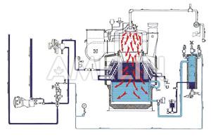 В парогенераторах SGVM применяется прямоточная конструкция с принудительной циркуляцией.  В этих парогенераторах вода...